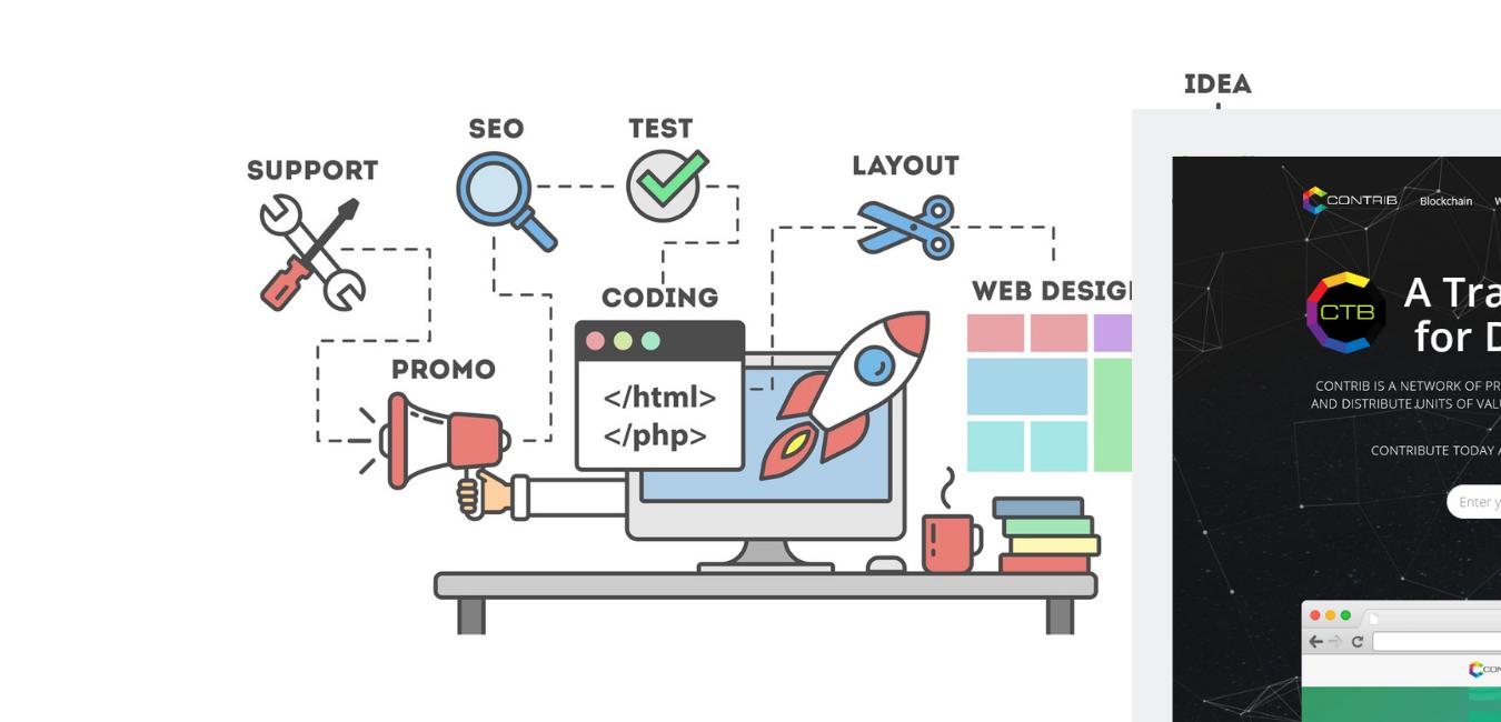 Advanced Web Development